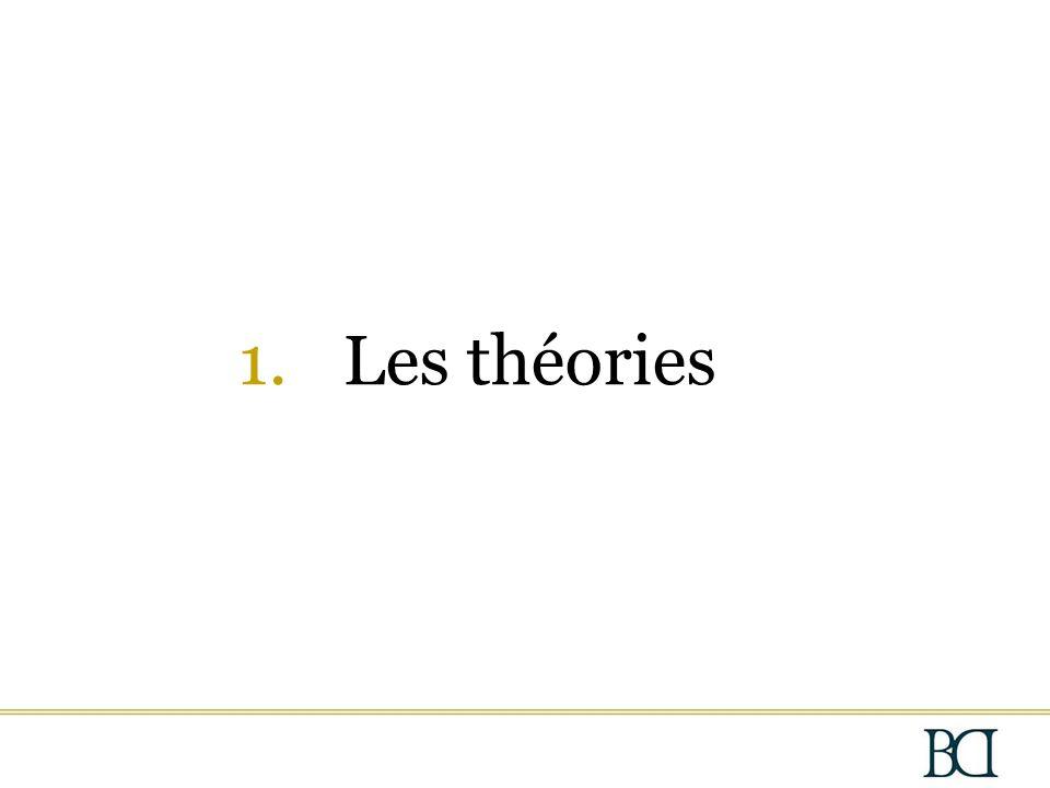Insérer titre ici Les théories Les limites théoriques (suite) Multiplicité des attributs et des comportements du leadership (p.ex., environ 500 caractères innés de leadership).