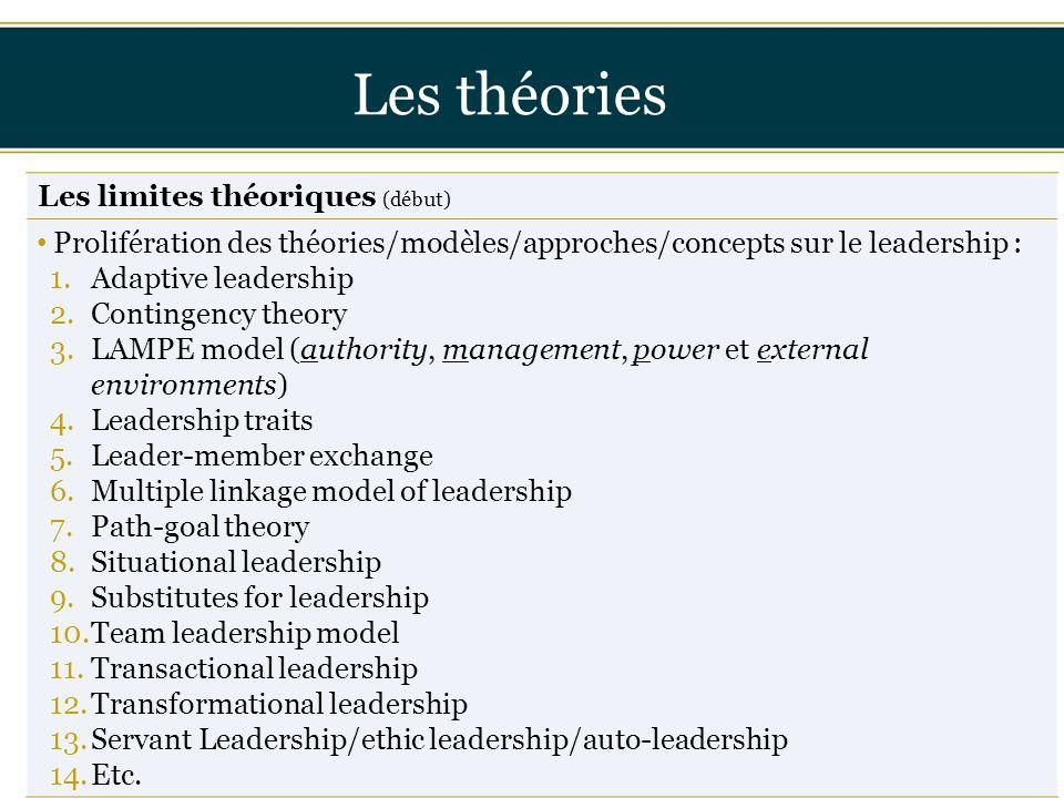 Insérer titre ici Les théories Les limites théoriques (début) Prolifération des théories/modèles/approches/concepts sur le leadership : 1.Adaptive lea