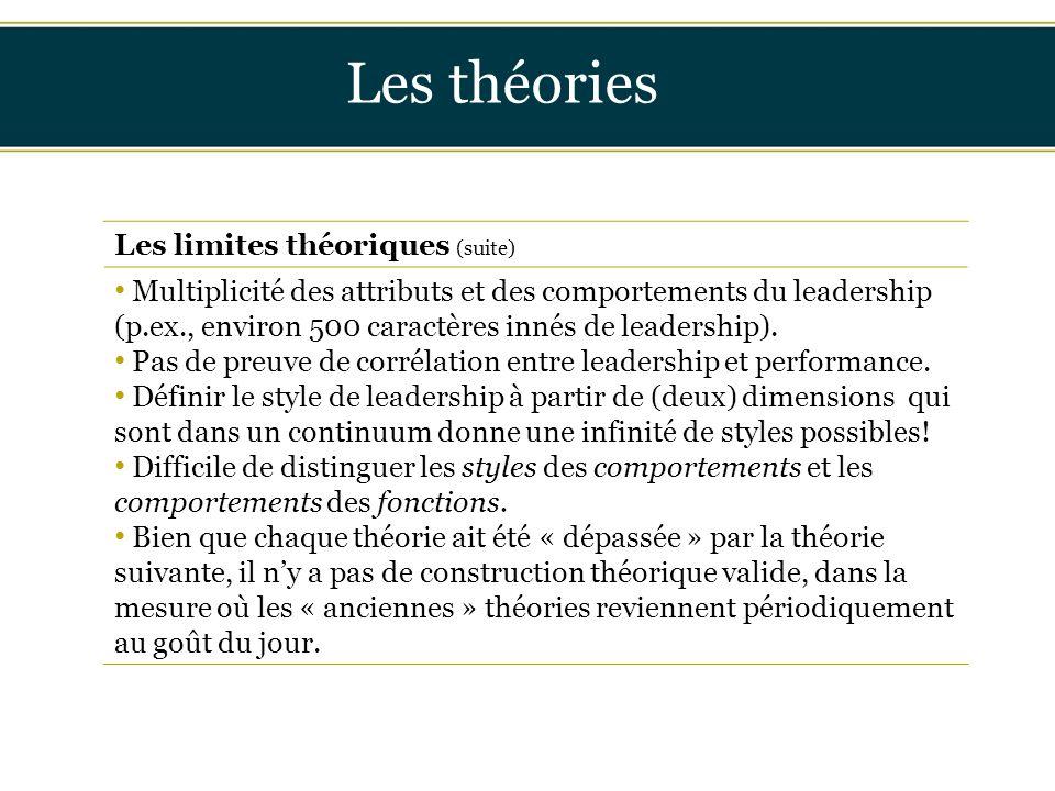 Insérer titre ici Les théories Les limites théoriques (suite) Multiplicité des attributs et des comportements du leadership (p.ex., environ 500 caract