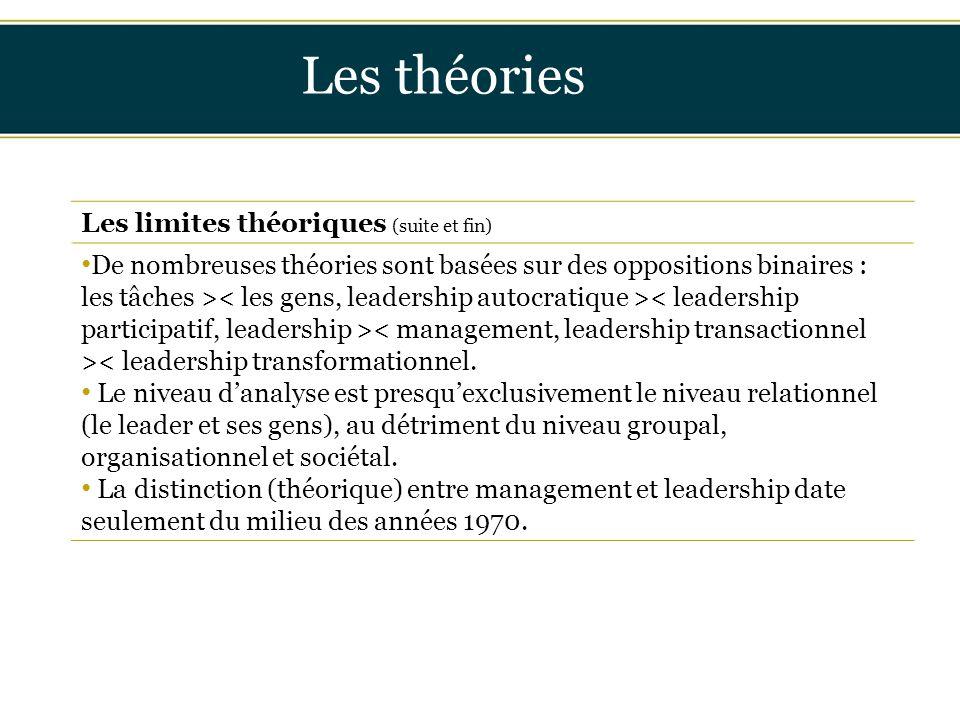 Insérer titre ici Les théories Les limites théoriques (suite et fin) De nombreuses théories sont basées sur des oppositions binaires : les tâches > <