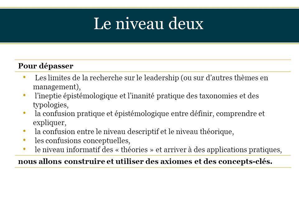 Insérer titre ici Le niveau deux Pour dépasser Les limites de la recherche sur le leadership (ou sur d'autres thèmes en management), l'ineptie épistém