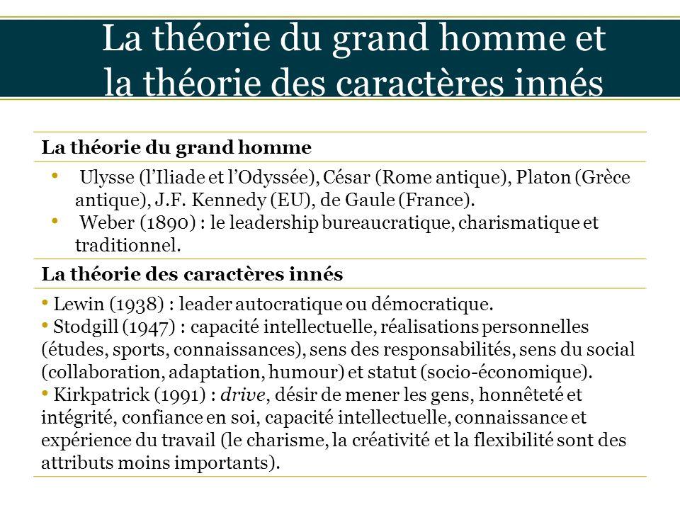 Insérer titre ici La théorie du grand homme et la théorie des caractères innés La théorie du grand homme Ulysse (l'Iliade et l'Odyssée), César (Rome a