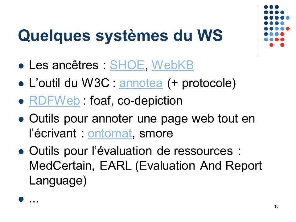 10 Quelques systèmes du WS Les ancêtres : SHOE, WebKBSHOEWebKB L'outil du W3C : annotea (+ protocole)annotea RDFWeb : foaf, co-depiction RDFWeb Outils pour annoter une page web tout en l'écrivant : ontomat, smoreontomat Outils pour l'évaluation de ressources : MedCertain, EARL (Evaluation And Report Language)...