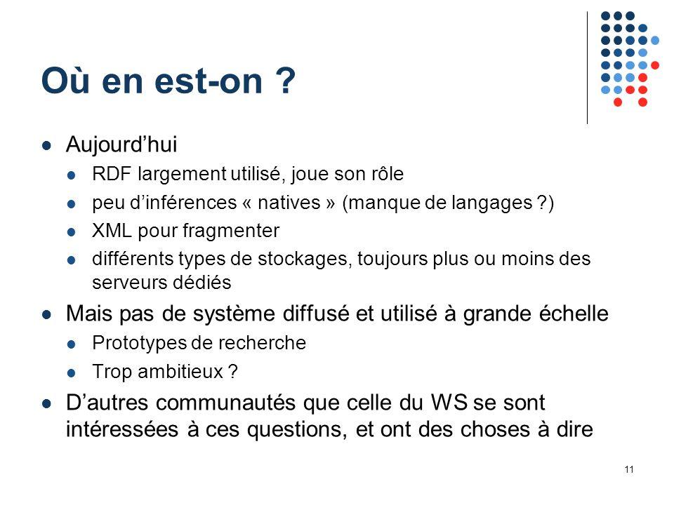11 Où en est-on ? Aujourd'hui RDF largement utilisé, joue son rôle peu d'inférences « natives » (manque de langages ?) XML pour fragmenter différents