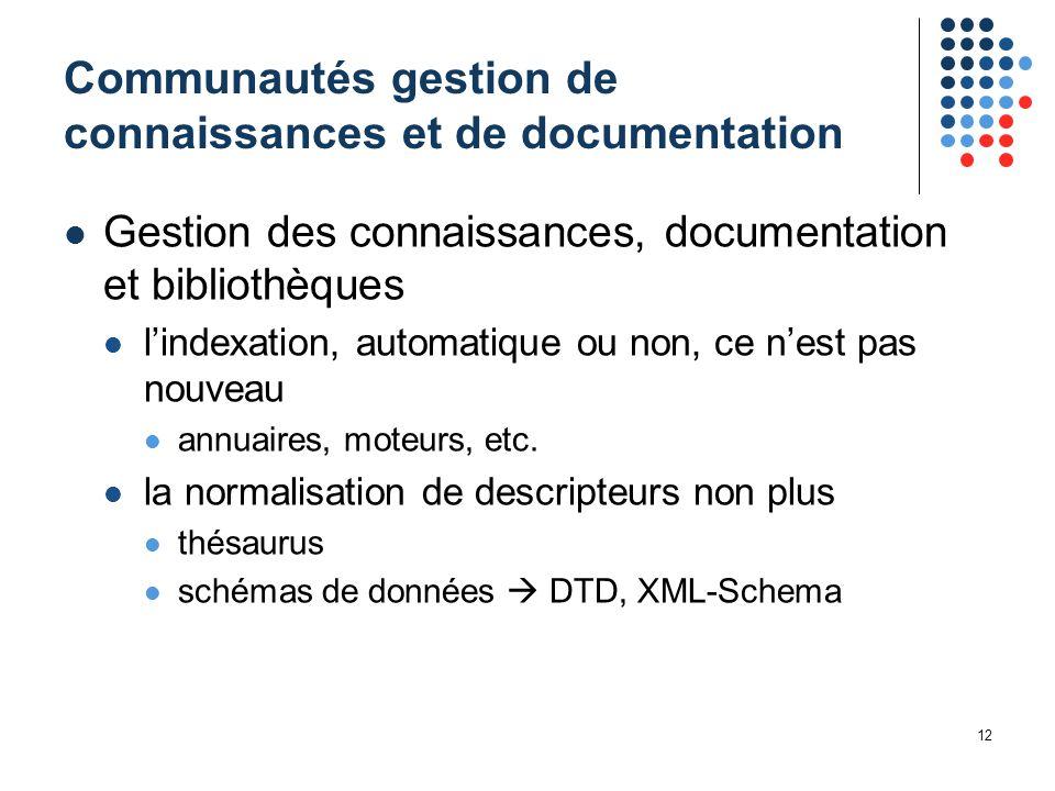 12 Communautés gestion de connaissances et de documentation Gestion des connaissances, documentation et bibliothèques l'indexation, automatique ou non, ce n'est pas nouveau annuaires, moteurs, etc.