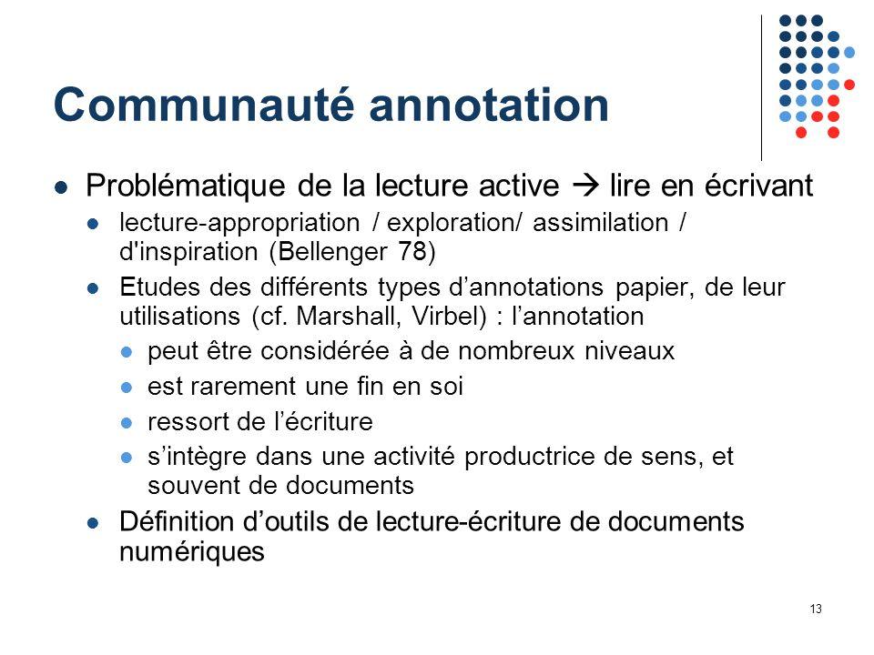 13 Communauté annotation Problématique de la lecture active  lire en écrivant lecture-appropriation / exploration/ assimilation / d'inspiration (Bell