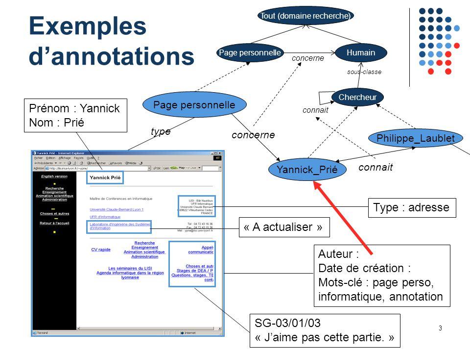 3 Exemples d'annotations Auteur : Y. Prié Date de création : Mots-clé : page perso, informatique, annotation Prénom : Yannick Nom : Prié Type : adress