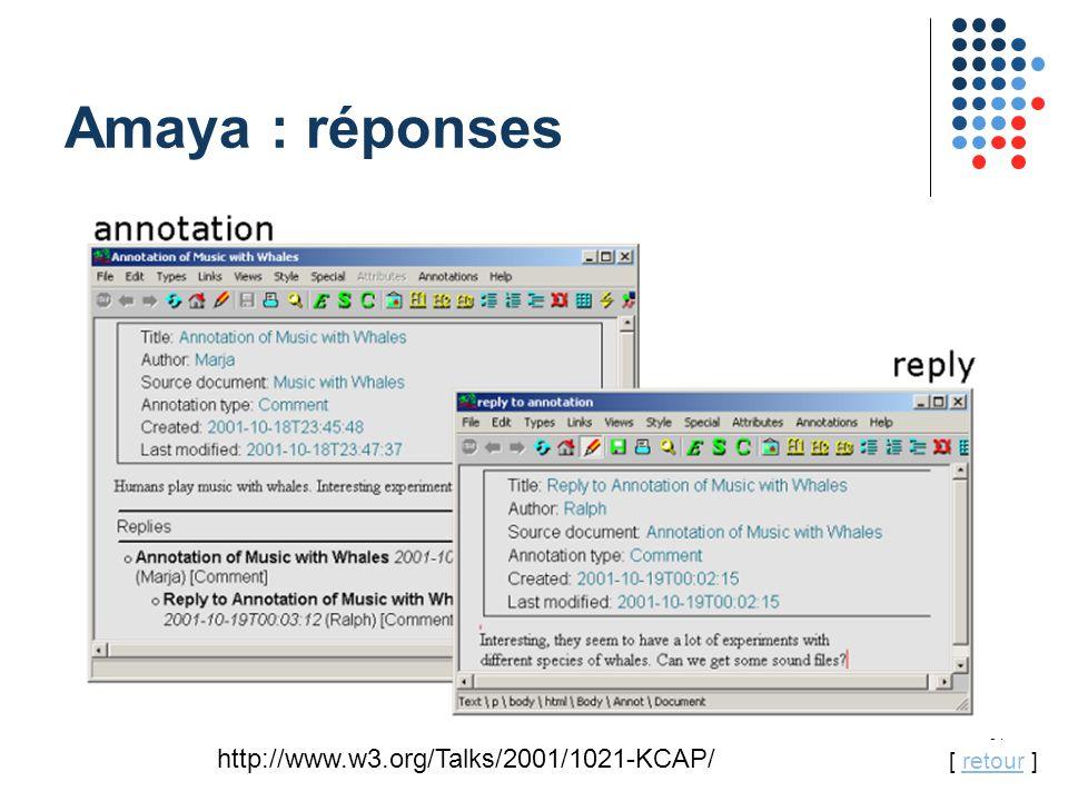 31 Amaya : réponses http://www.w3.org/Talks/2001/1021-KCAP/ [ retour ]retour