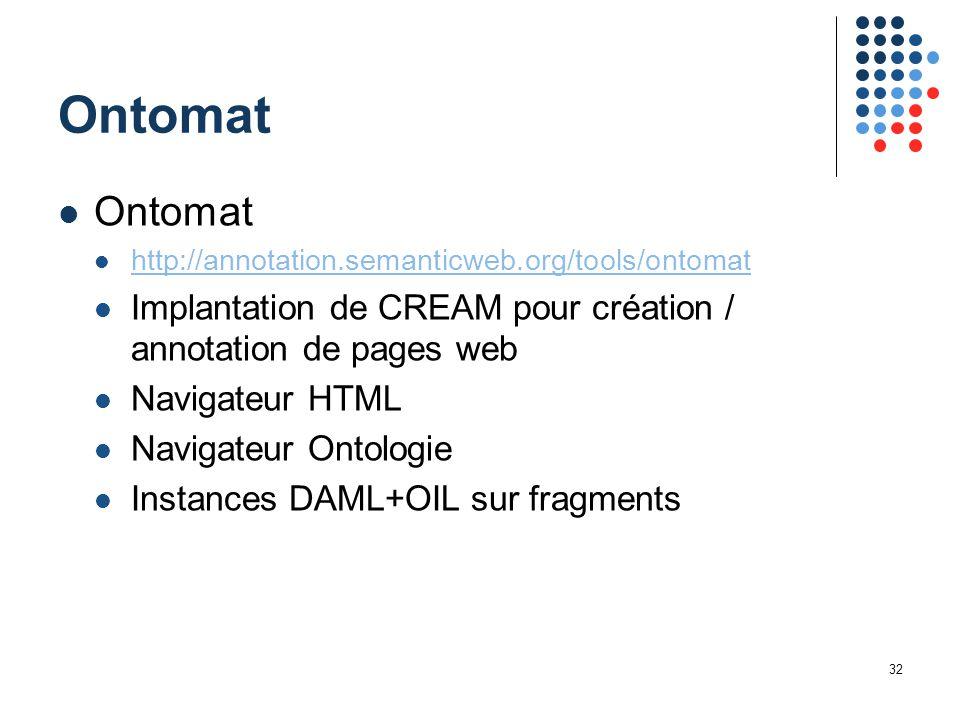 32 Ontomat http://annotation.semanticweb.org/tools/ontomat Implantation de CREAM pour création / annotation de pages web Navigateur HTML Navigateur Ontologie Instances DAML+OIL sur fragments