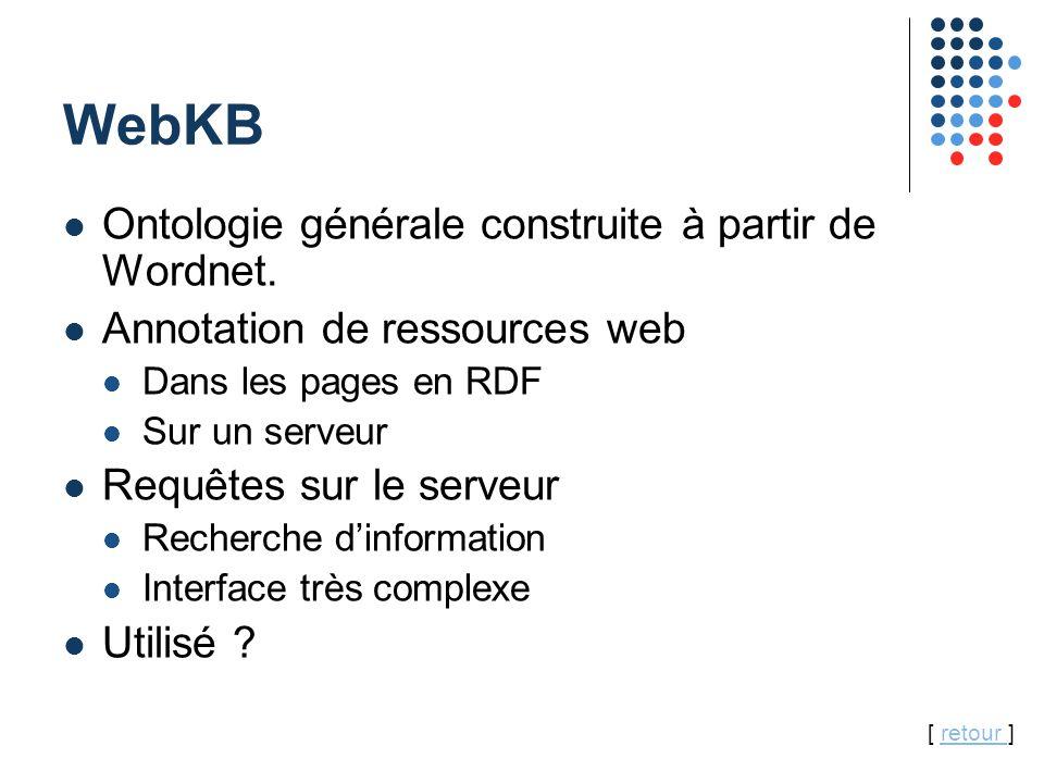 38 WebKB Ontologie générale construite à partir de Wordnet. Annotation de ressources web Dans les pages en RDF Sur un serveur Requêtes sur le serveur