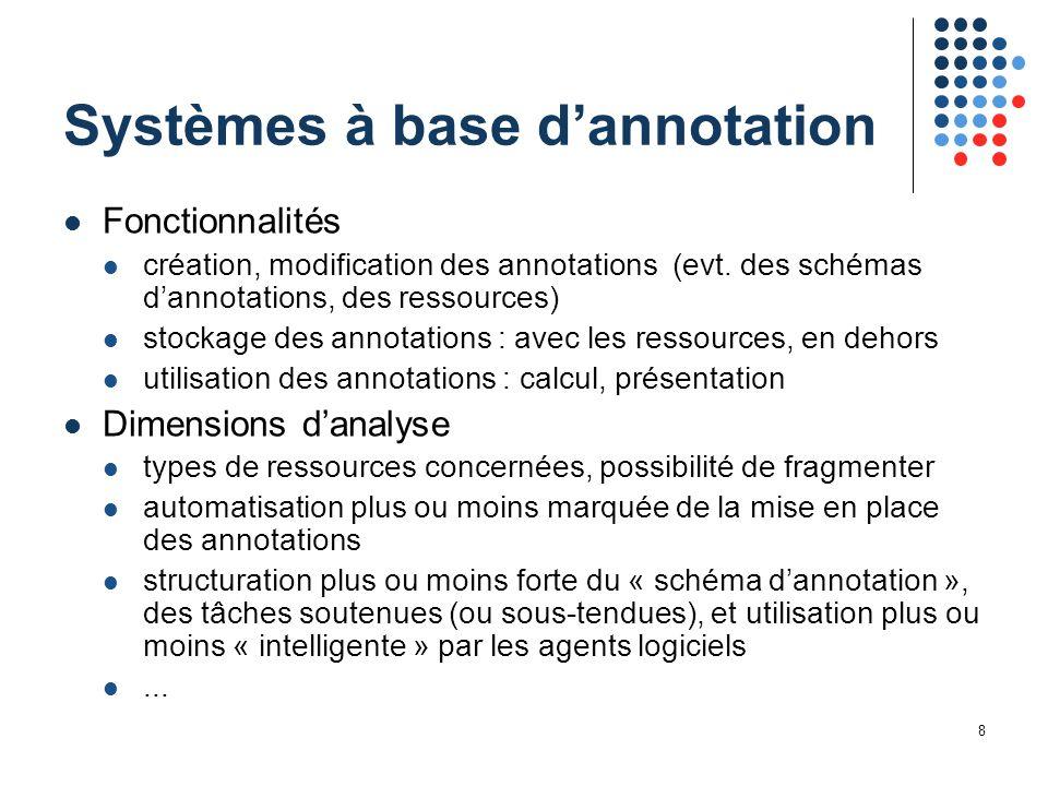 8 Systèmes à base d'annotation Fonctionnalités création, modification des annotations (evt. des schémas d'annotations, des ressources) stockage des an