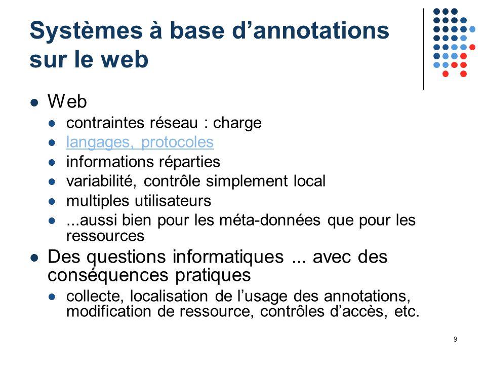 9 Systèmes à base d'annotations sur le web Web contraintes réseau : charge langages, protocoles informations réparties variabilité, contrôle simplement local multiples utilisateurs...aussi bien pour les méta-données que pour les ressources Des questions informatiques...