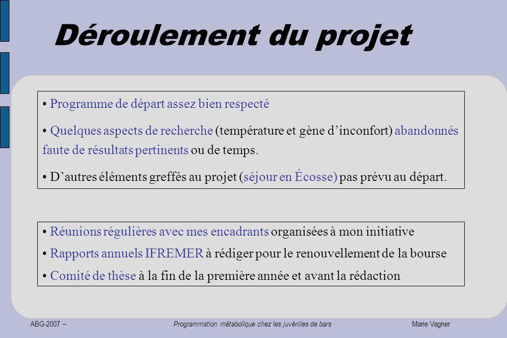 ABG-2007 – Programmation métabolique chez les juvéniles de bars Marie Vagner Déroulement du projet Réunions régulières avec mes encadrants organisées