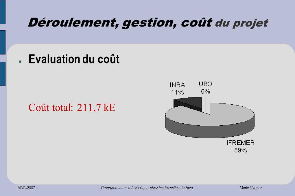 ABG-2007 – Programmation métabolique chez les juvéniles de bars Marie Vagner ● Evaluation du coût Déroulement, gestion, coût du projet Coût total: 211,7 kE