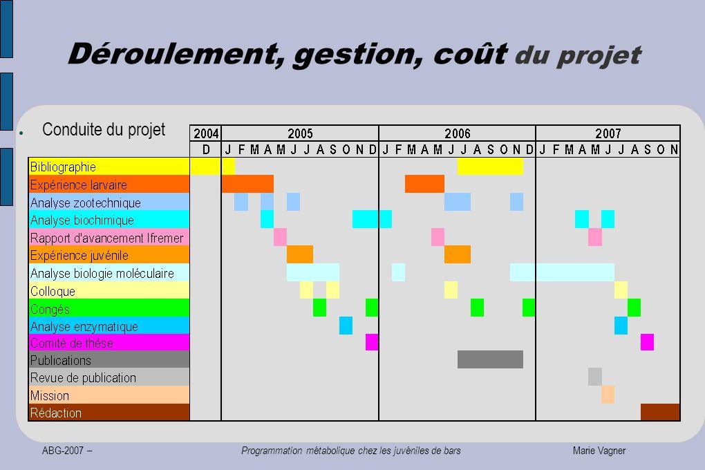 ABG-2007 – Programmation métabolique chez les juvéniles de bars Marie Vagner Merci de votre attention