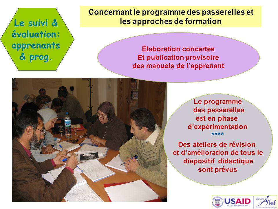 Le suivi & évaluation: apprenants & prog.
