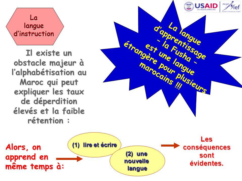 La langue d'instruction Il existe un obstacle majeur à l'alphabétisation au Maroc qui peut expliquer les taux de déperdition élevés et la faible rétention : La langue d'apprentissage – la Fusha – est une langue étrangère pour plusieurs marocains !!.