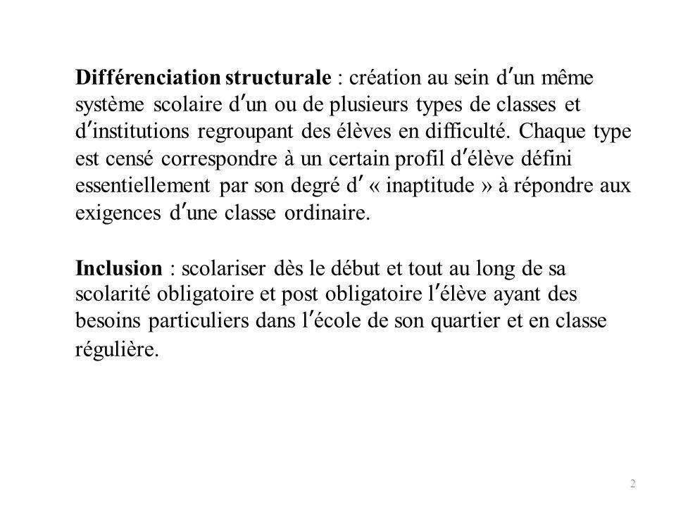 Inclusion Présence de l'élève en classe régulière ; Participation de l'élève ; Résultats positifs (évolution, apprentissages notionnels, sociaux, etc.).