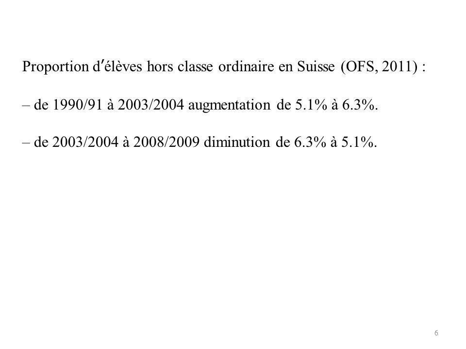 Un premier facteur de risque d'être séparé de la classe régulière Fortes disparités entre systèmes pédagogiques (manque d'équité).