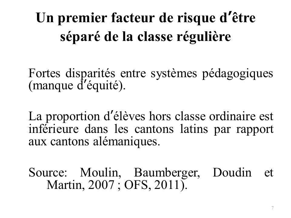 Katz, J., & Mirenda, P.(2002).