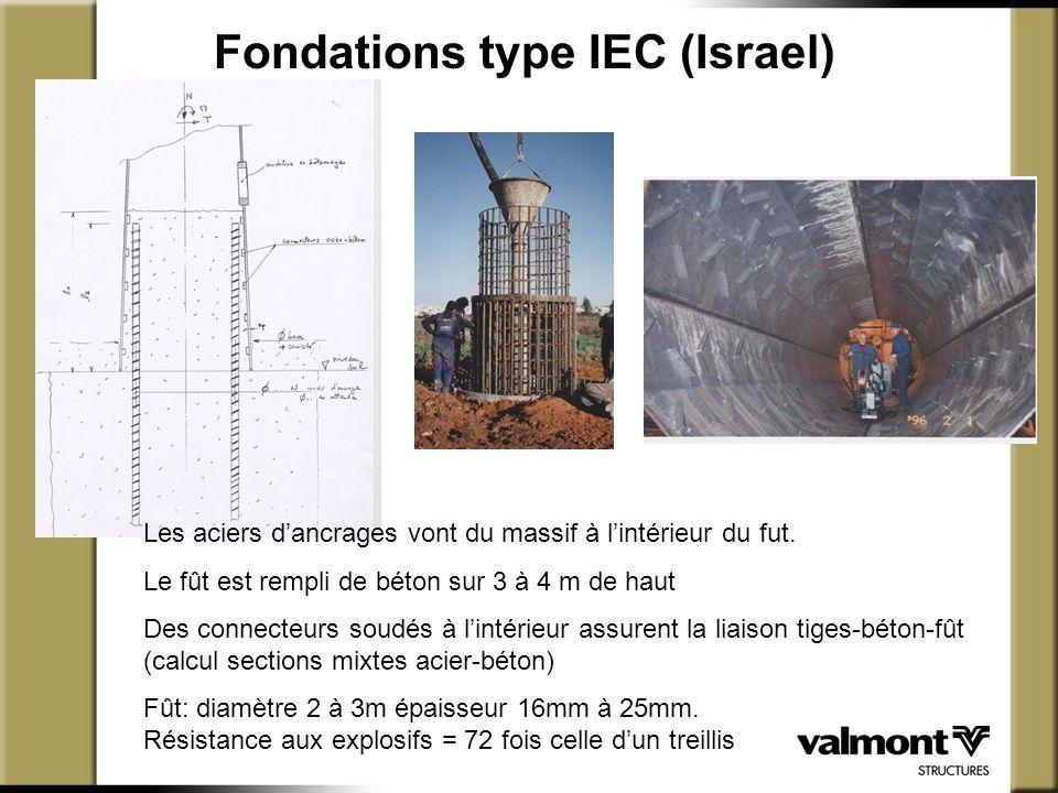 Fondations type IEC (Israel) Les aciers d'ancrages vont du massif à l'intérieur du fut. Le fût est rempli de béton sur 3 à 4 m de haut Des connecteurs