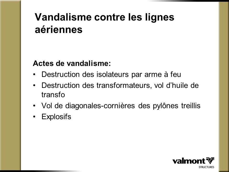 Vandalisme contre les lignes aériennes Actes de vandalisme: Destruction des isolateurs par arme à feu Destruction des transformateurs, vol d'huile de