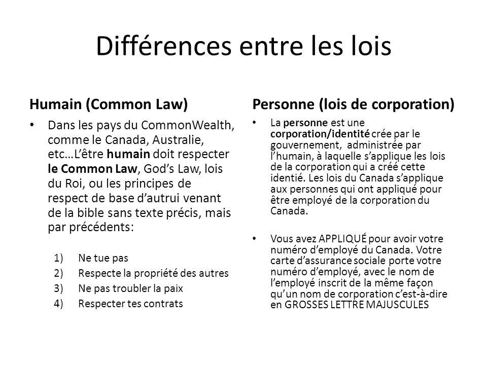 Différences entre les lois Humain (Common Law) Dans les pays du CommonWealth, comme le Canada, Australie, etc…L'être humain doit respecter le Common Law, God's Law, lois du Roi, ou les principes de respect de base d'autrui venant de la bible sans texte précis, mais par précédents: 1)Ne tue pas 2)Respecte la propriété des autres 3)Ne pas troubler la paix 4)Respecter tes contrats Personne (lois de corporation) La personne est une corporation/identité crée par le gouvernement, administrée par l'humain, à laquelle s'applique les lois de la corporation qui a créé cette identié.