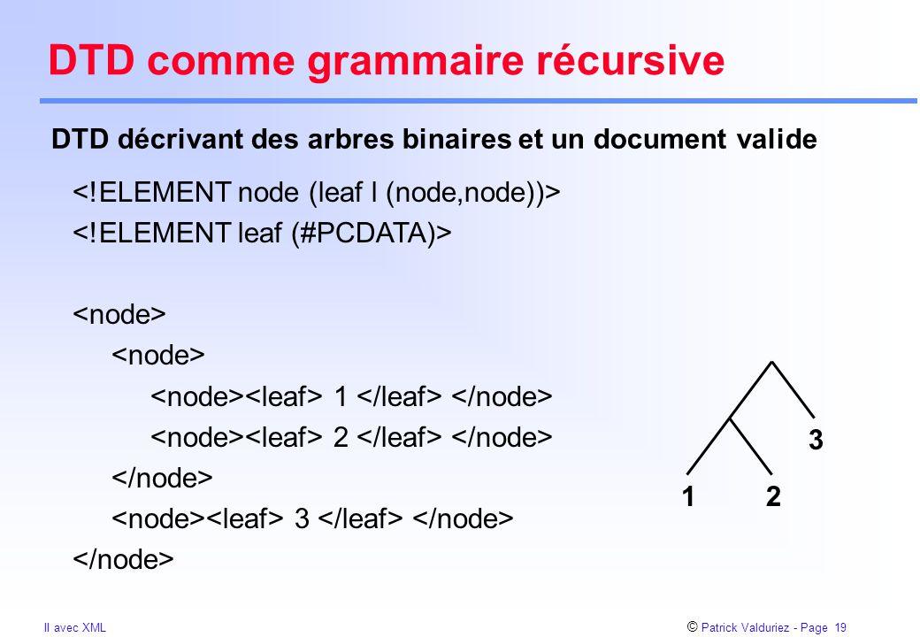 © Patrick Valduriez - Page 19 II avec XML DTD comme grammaire récursive DTD décrivant des arbres binaires et un document valide 1 2 3 12 3