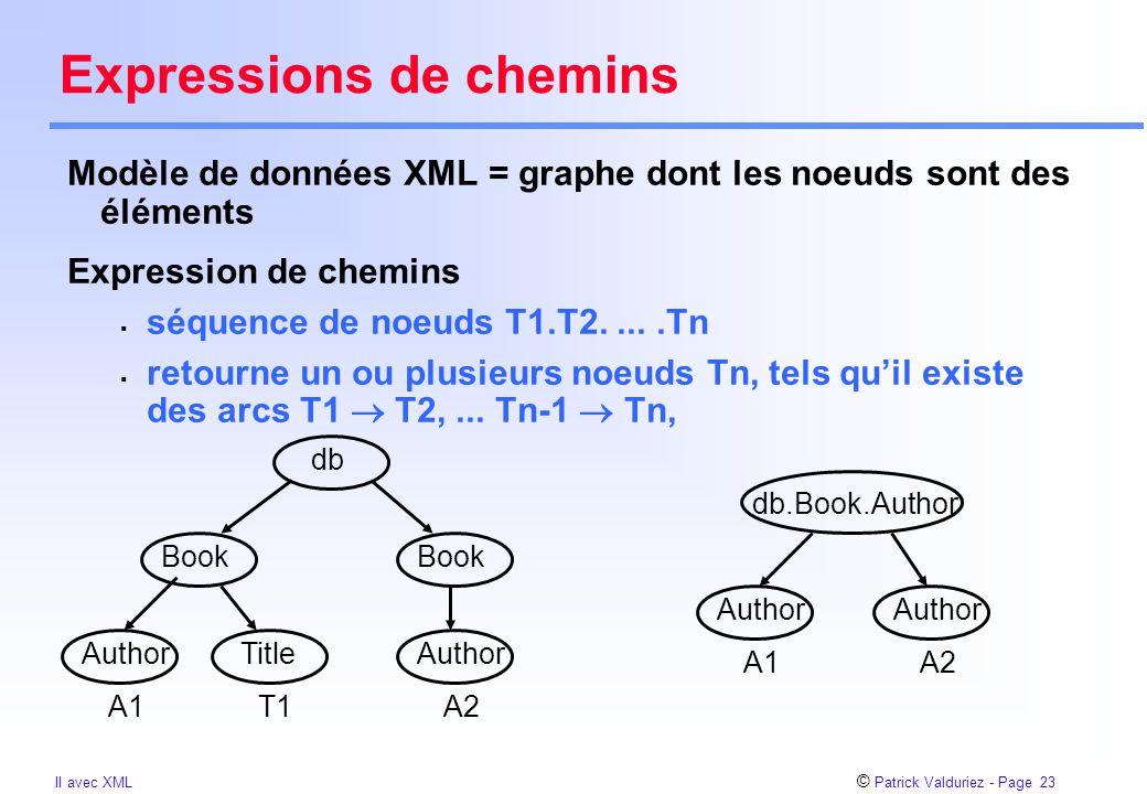 © Patrick Valduriez - Page 23 II avec XML Expressions de chemins Modèle de données XML = graphe dont les noeuds sont des éléments Expression de chemin