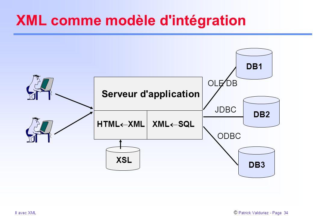 © Patrick Valduriez - Page 34 II avec XML XML comme modèle d intégration Serveur d application DB1 DB3 DB2 HTML  XMLXML  SQL XSL JDBC ODBC OLE DB