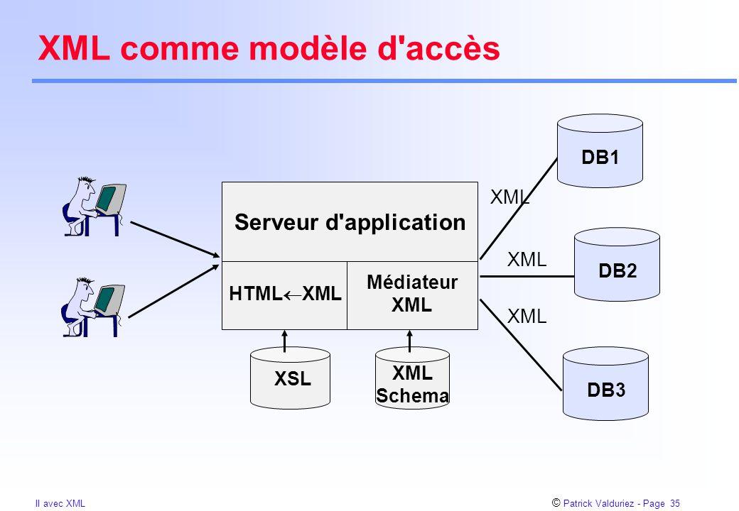 © Patrick Valduriez - Page 35 II avec XML XML comme modèle d'accès Serveur d'application DB1 DB3 DB2 HTML  XML Médiateur XML XSL XML Schema