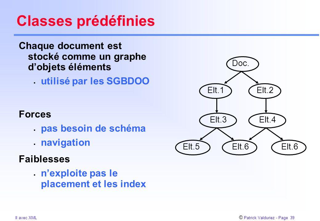 © Patrick Valduriez - Page 39 II avec XML Classes prédéfinies Chaque document est stocké comme un graphe d'objets éléments  utilisé par les SGBDOO Fo