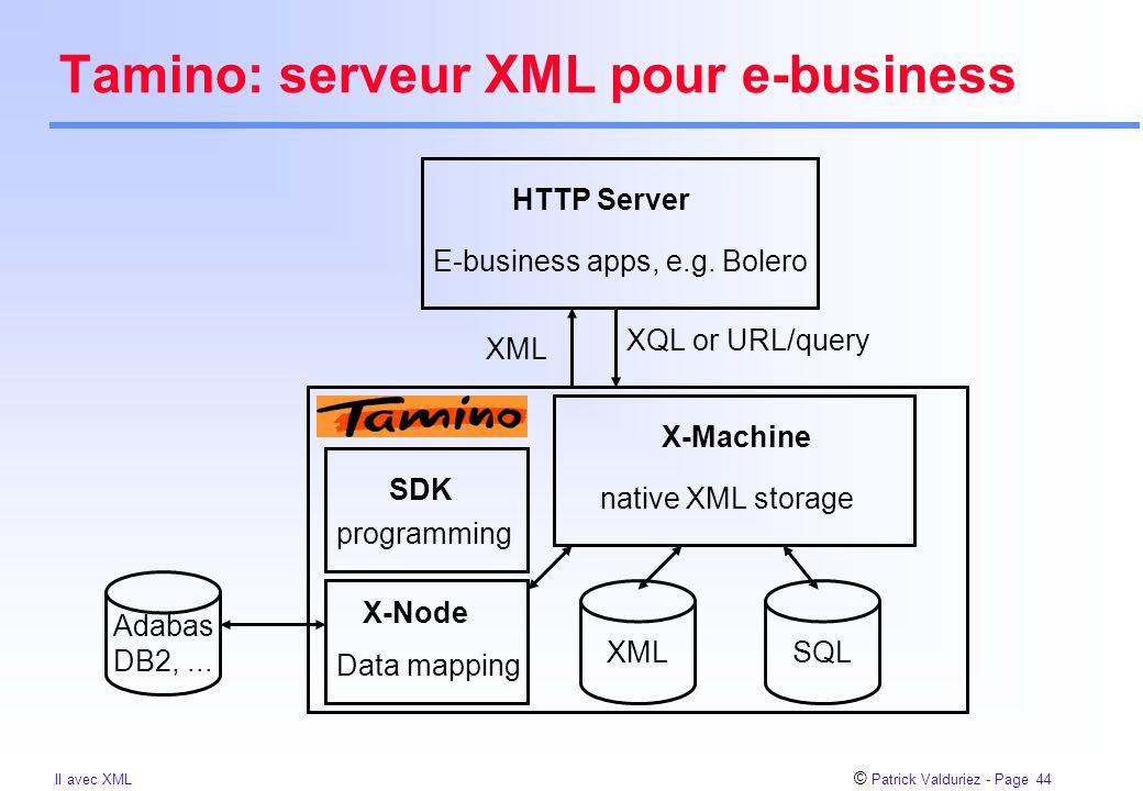 © Patrick Valduriez - Page 44 II avec XML Tamino: serveur XML pour e-business native XML storage X-Machine XMLSQL SDK programming Adabas DB2,... E-bus