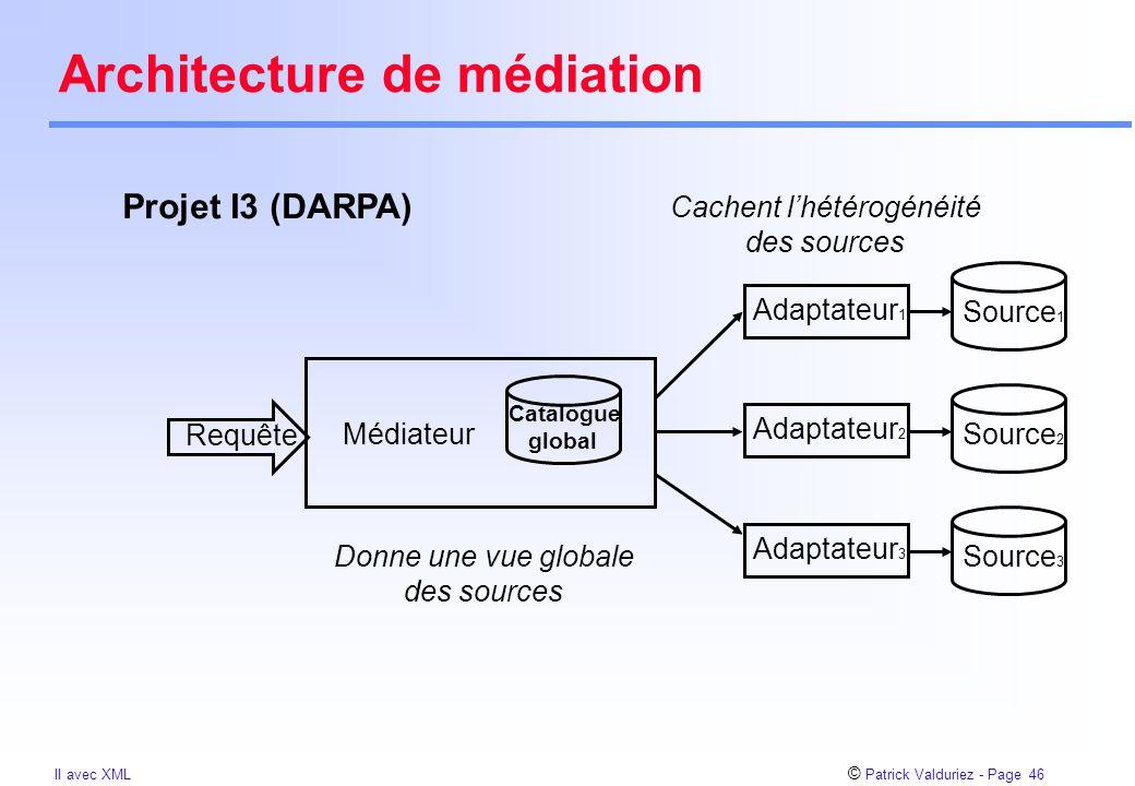 © Patrick Valduriez - Page 46 II avec XML Architecture de médiation Source 1 Catalogue global MédiateurSource 2 Source 3 Requête Donne une vue globale des sources Adaptateur 1 Adaptateur 2 Adaptateur 3 Cachent l'hétérogénéité des sources Projet I3 (DARPA)