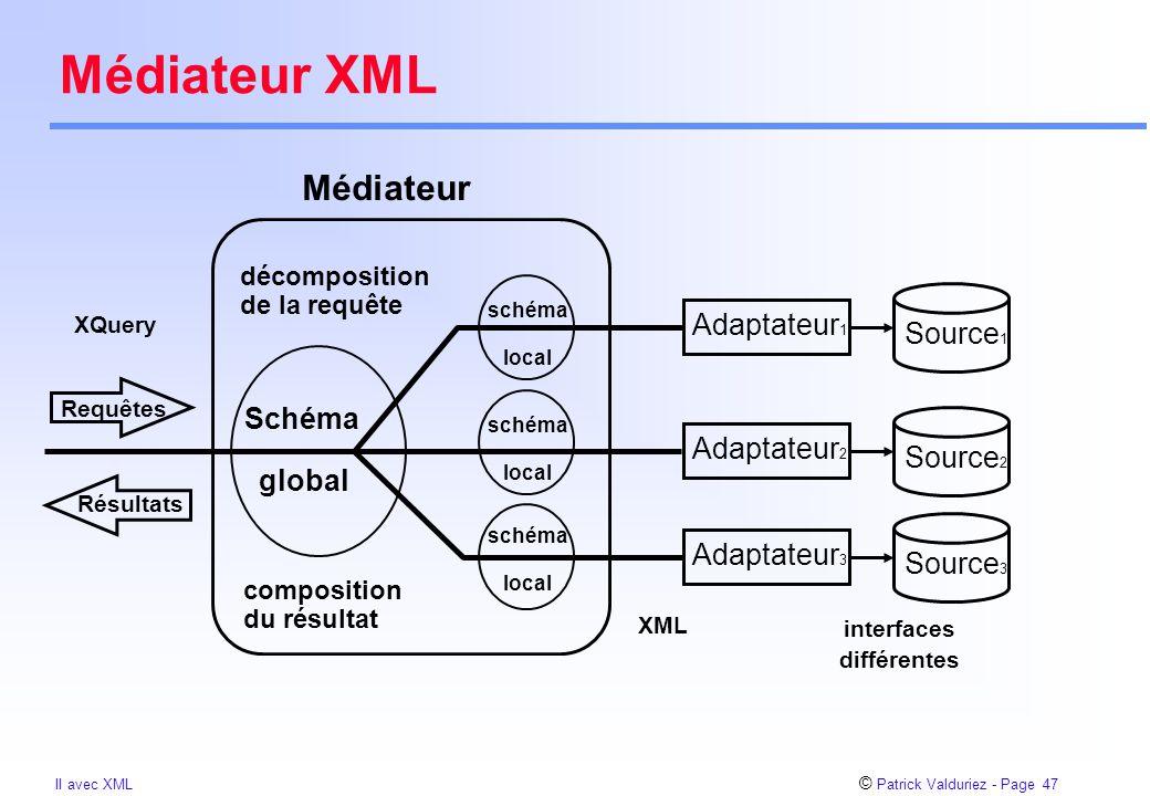 © Patrick Valduriez - Page 47 II avec XML Médiateur XML Schéma décomposition de la requête schéma local schéma local global composition du résultat schéma local Résultats Requêtes interfaces différentes XML Médiateur Source 1 Adaptateur 1 Source 2 Adaptateur 2 Source 3 Adaptateur 3 XQuery
