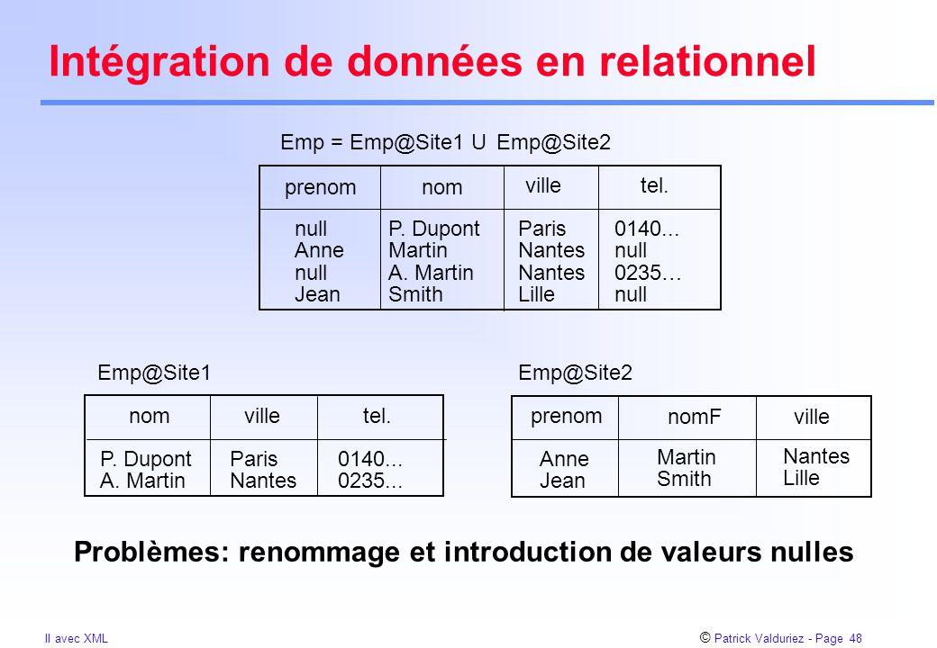 © Patrick Valduriez - Page 48 II avec XML Intégration de données en relationnel Problèmes: renommage et introduction de valeurs nulles nomville P. Dup