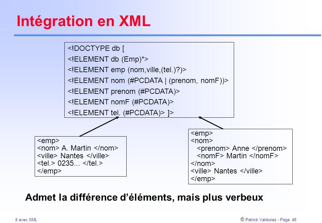 © Patrick Valduriez - Page 49 II avec XML Intégration en XML <!DOCTYPE db [ ]> A. Martin Nantes 0235... Anne Martin Nantes Admet la différence d'éléme