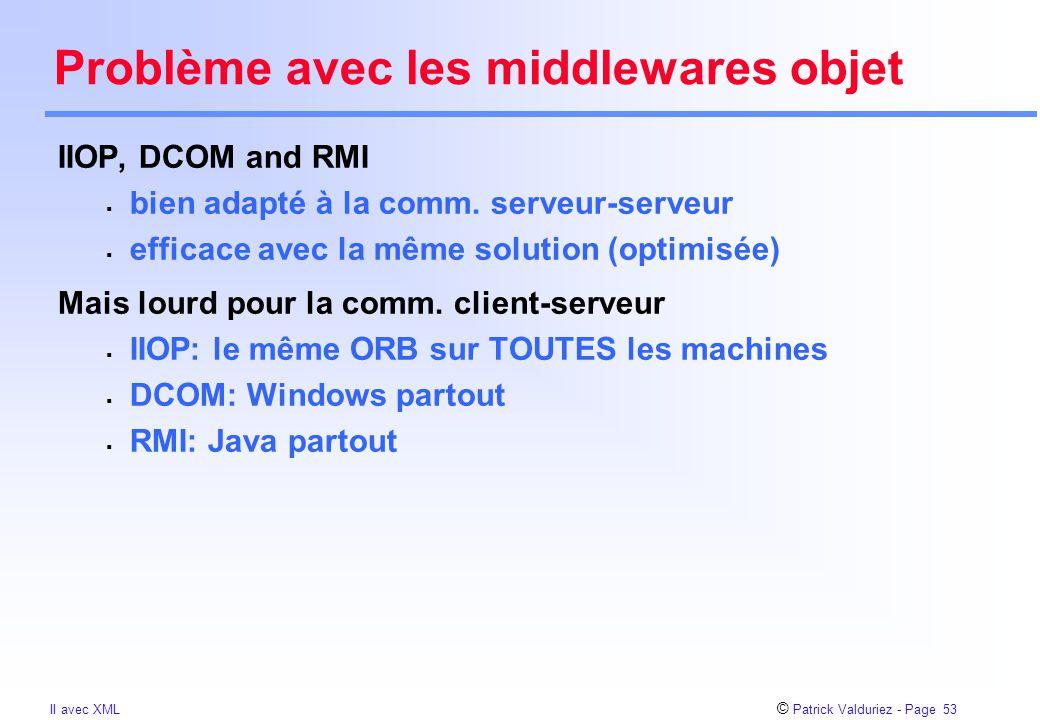 © Patrick Valduriez - Page 53 II avec XML Problème avec les middlewares objet IIOP, DCOM and RMI  bien adapté à la comm. serveur-serveur  efficace a