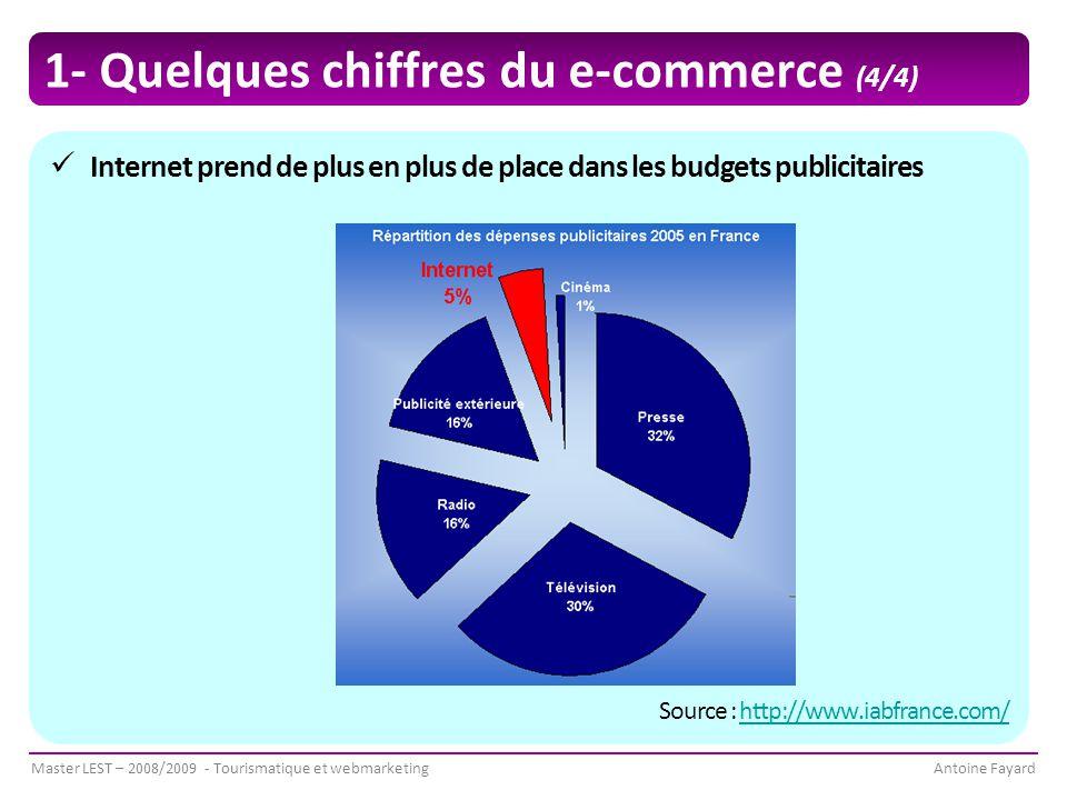 Master LEST – 2008/2009 - Tourismatique et webmarketingAntoine Fayard Internet prend de plus en plus de place dans les budgets publicitaires Source : http://www.iabfrance.com/http://www.iabfrance.com/ 1- Quelques chiffres du e-commerce (4/4)