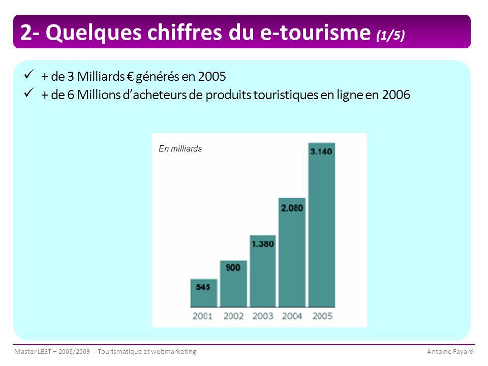 Master LEST – 2008/2009 - Tourismatique et webmarketingAntoine Fayard 2- Quelques chiffres du e-tourisme (1/5) + de 3 Milliards € générés en 2005 + de 6 Millions d'acheteurs de produits touristiques en ligne en 2006 En milliards