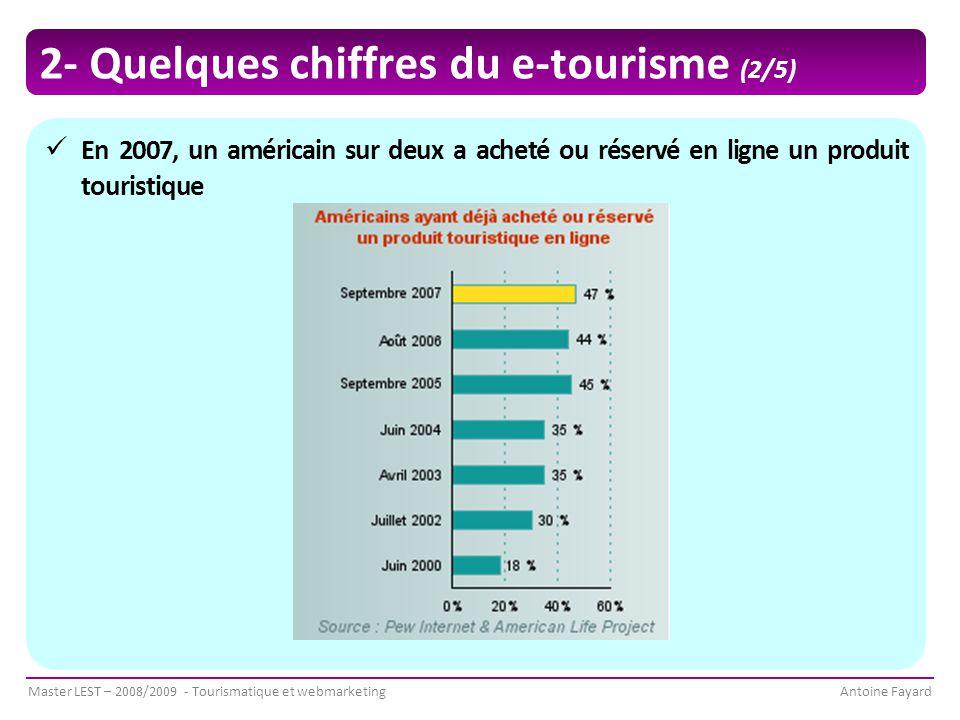Master LEST – 2008/2009 - Tourismatique et webmarketingAntoine Fayard 2- Quelques chiffres du e-tourisme (2/5) En 2007, un américain sur deux a acheté ou réservé en ligne un produit touristique