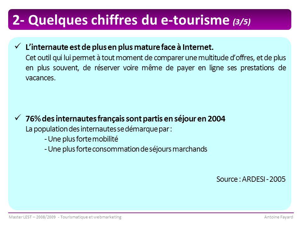 Master LEST – 2008/2009 - Tourismatique et webmarketingAntoine Fayard 2- Quelques chiffres du e-tourisme (3/5) L'internaute est de plus en plus mature face à Internet.
