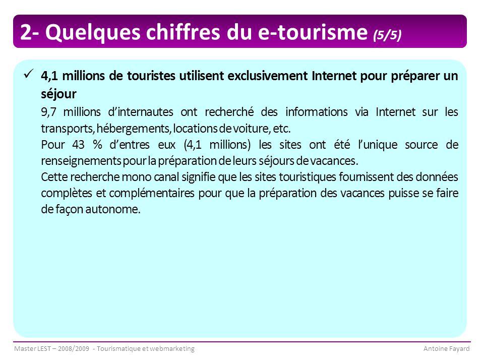 Master LEST – 2008/2009 - Tourismatique et webmarketingAntoine Fayard 2- Quelques chiffres du e-tourisme (5/5) 4,1 millions de touristes utilisent exclusivement Internet pour préparer un séjour 9,7 millions d'internautes ont recherché des informations via Internet sur les transports, hébergements, locations de voiture, etc.