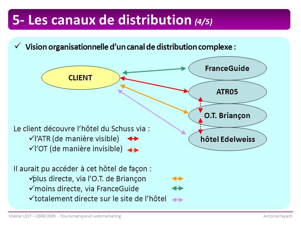 Master LEST – 2008/2009 - Tourismatique et webmarketingAntoine Fayard 5- Les canaux de distribution (4/5) Vision organisationnelle d'un canal de distribution complexe : FranceGuide ATR05 O.T.