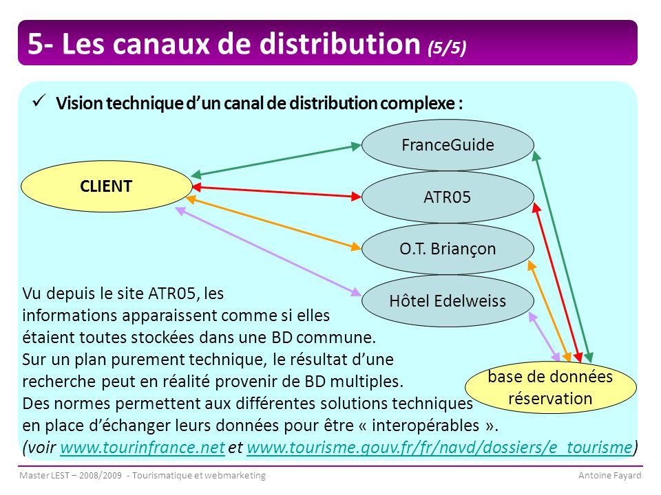 Master LEST – 2008/2009 - Tourismatique et webmarketingAntoine Fayard Vision technique d'un canal de distribution complexe : Vu depuis le site ATR05, les informations apparaissent comme si elles étaient toutes stockées dans une BD commune.