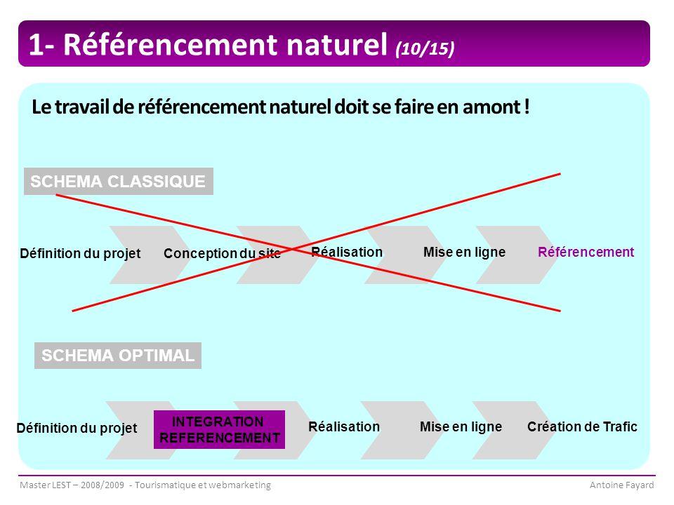 Master LEST – 2008/2009 - Tourismatique et webmarketingAntoine Fayard Le travail de référencement naturel doit se faire en amont .