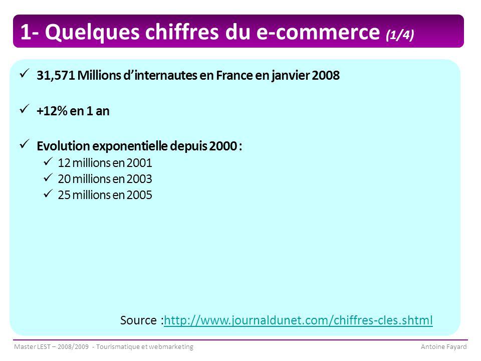 Master LEST – 2008/2009 - Tourismatique et webmarketingAntoine Fayard 1- Quelques chiffres du e-commerce (1/4) 31,571 Millions d'internautes en France en janvier 2008 +12% en 1 an Evolution exponentielle depuis 2000 : 12 millions en 2001 20 millions en 2003 25 millions en 2005 Source :http://www.journaldunet.com/chiffres-cles.shtmlhttp://www.journaldunet.com/chiffres-cles.shtml