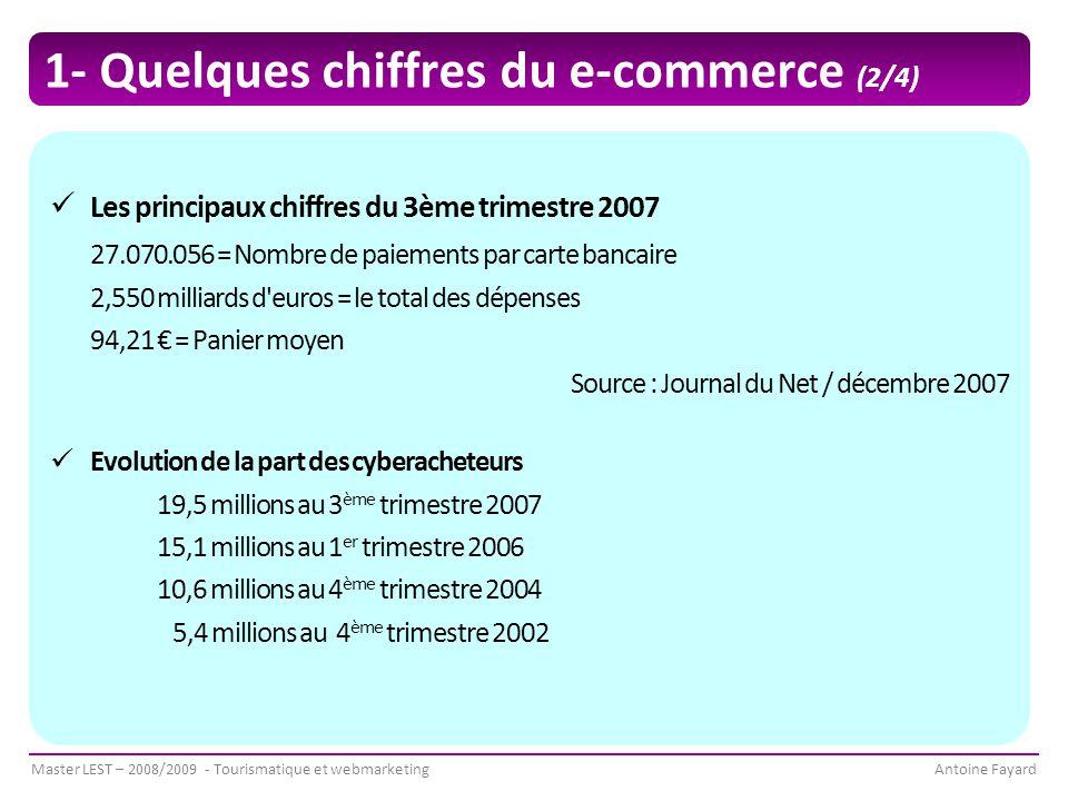 Master LEST – 2008/2009 - Tourismatique et webmarketingAntoine Fayard 1- Quelques chiffres du e-commerce (2/4) Les principaux chiffres du 3ème trimestre 2007 27.070.056 = Nombre de paiements par carte bancaire 2,550 milliards d euros = le total des dépenses 94,21 € = Panier moyen Source : Journal du Net / décembre 2007 Evolution de la part des cyberacheteurs 19,5 millions au 3 ème trimestre 2007 15,1 millions au 1 er trimestre 2006 10,6 millions au 4 ème trimestre 2004 5,4 millions au 4 ème trimestre 2002