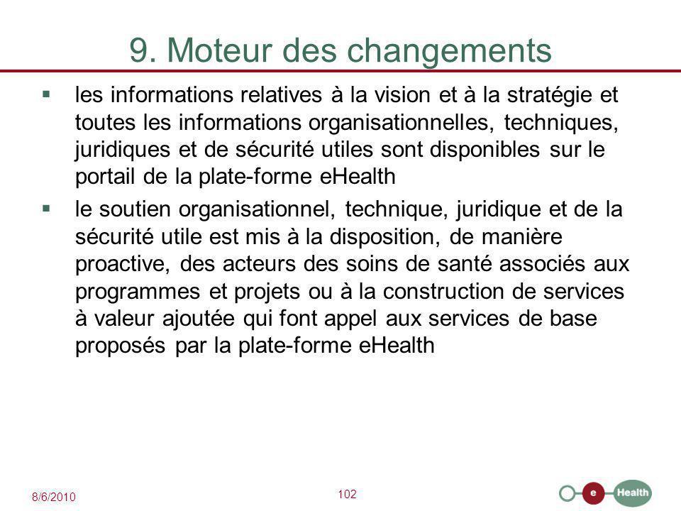 102 8/6/2010 9. Moteur des changements  les informations relatives à la vision et à la stratégie et toutes les informations organisationnelles, techn
