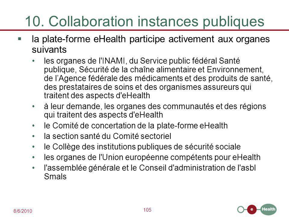 105 8/6/2010 10. Collaboration instances publiques  la plate-forme eHealth participe activement aux organes suivants les organes de l'INAMI, du Servi